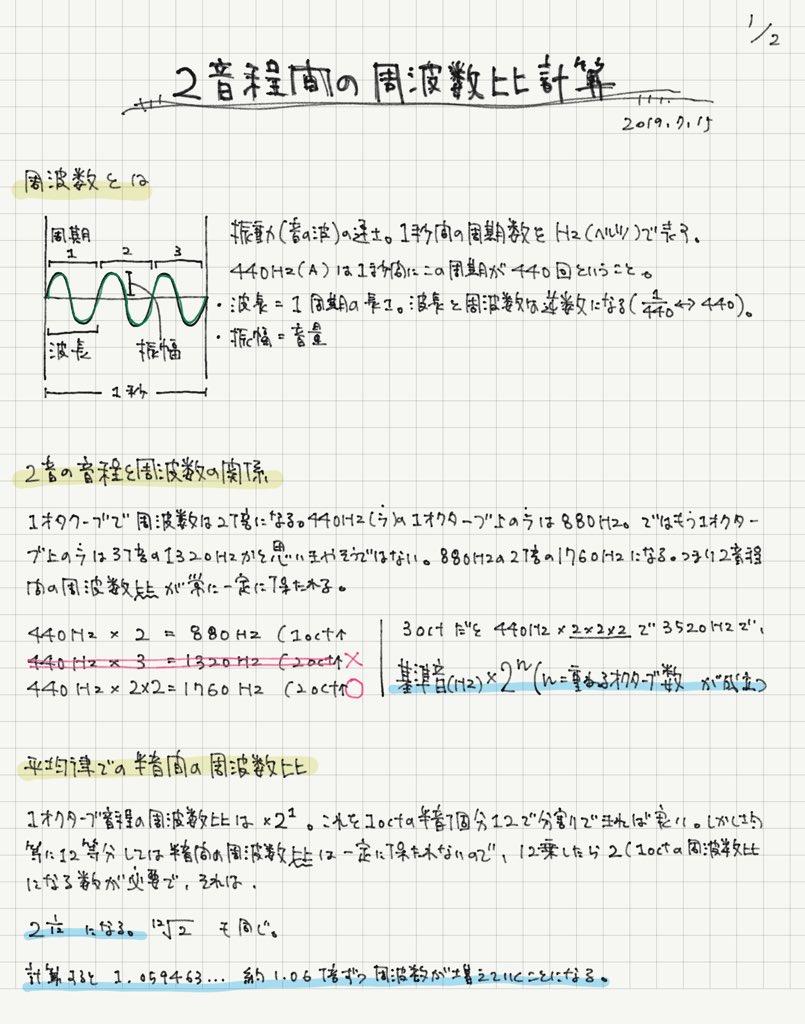 音程の周波数比を計算する (平均律、純正率)